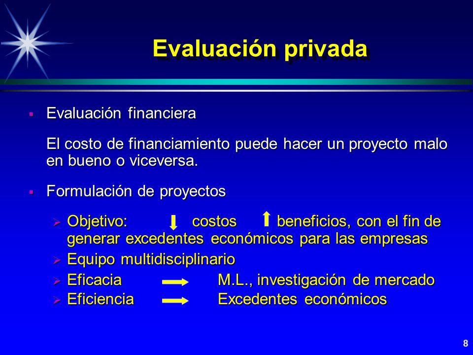 Evaluación privada Evaluación financiera