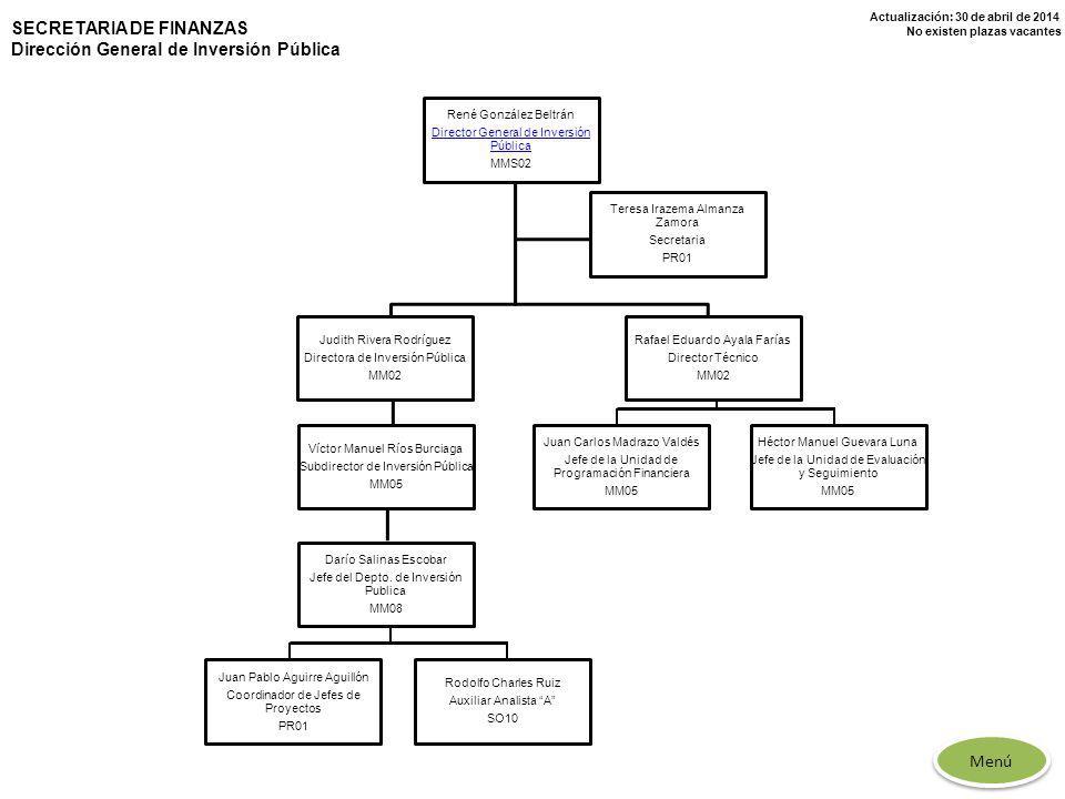 SECRETARIA DE FINANZAS Dirección General de Inversión Pública