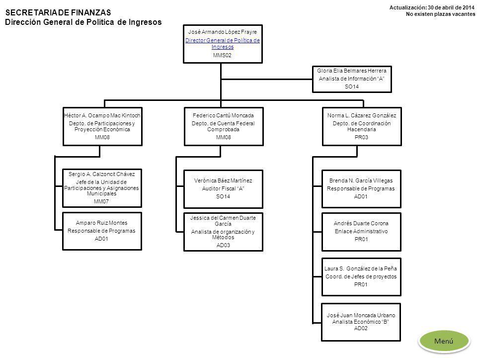 SECRETARIA DE FINANZAS Dirección General de Política de Ingresos