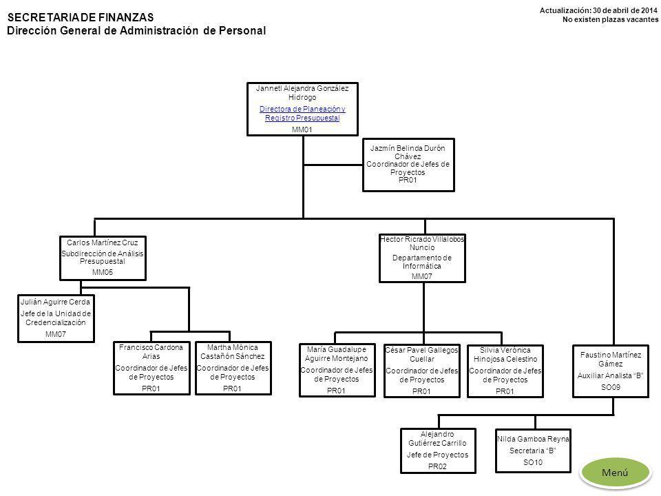 SECRETARIA DE FINANZAS Dirección General de Administración de Personal