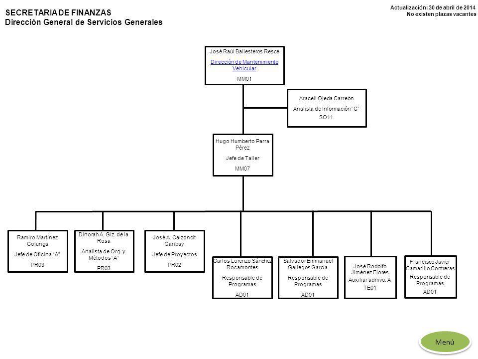 SECRETARIA DE FINANZAS Dirección General de Servicios Generales