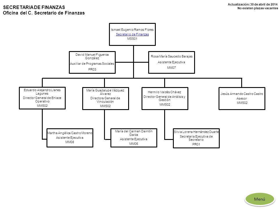 SECRETARIA DE FINANZAS Oficina del C. Secretario de Finanzas
