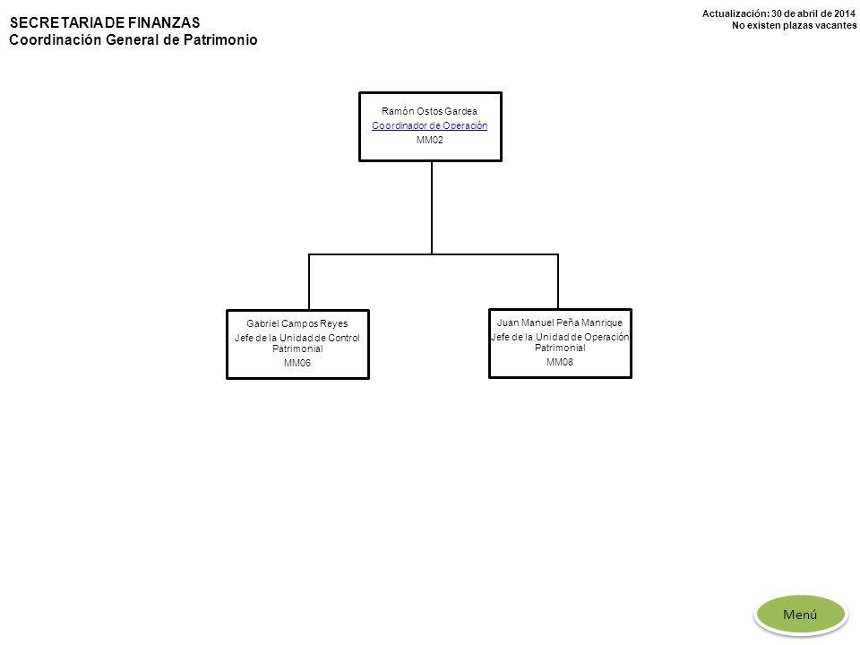 SECRETARIA DE FINANZAS Coordinación General de Patrimonio