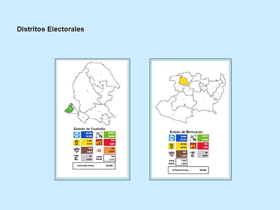 Distritos Electorales