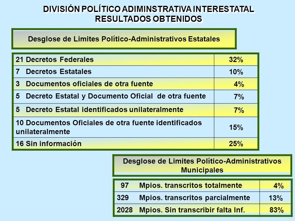 DIVISIÓN POLÍTICO ADIMINSTRATIVA INTERESTATAL RESULTADOS OBTENIDOS