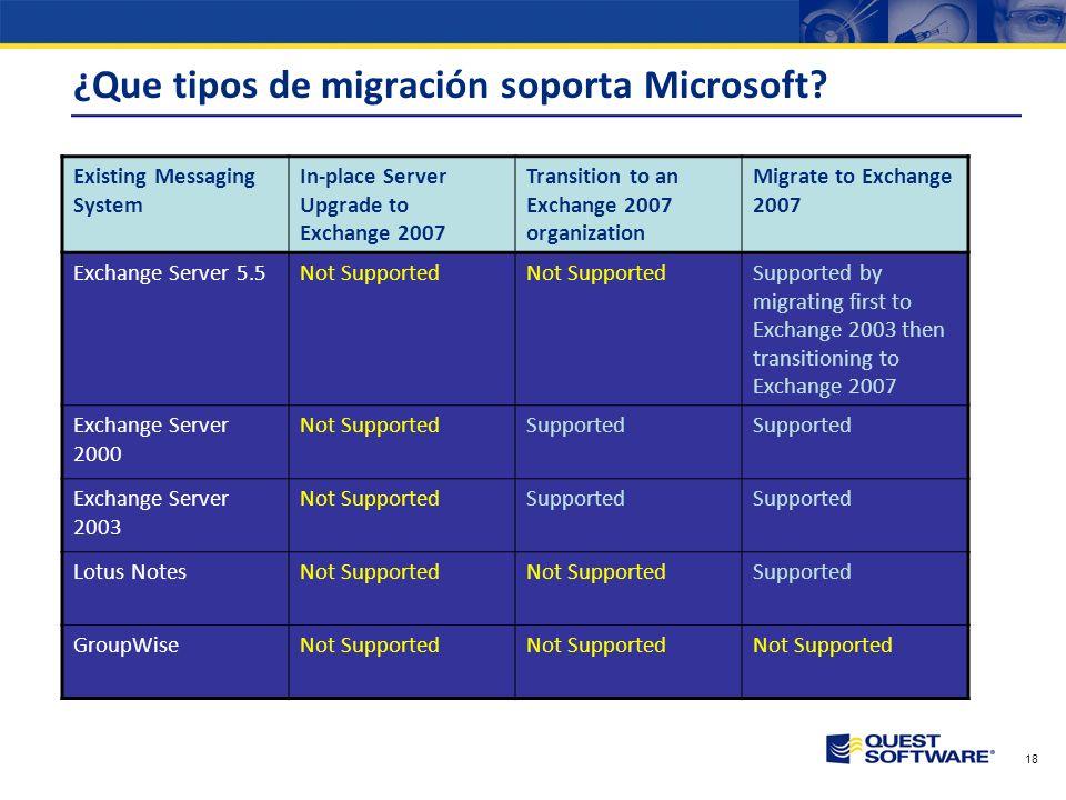 ¿Que tipos de migración soporta Microsoft