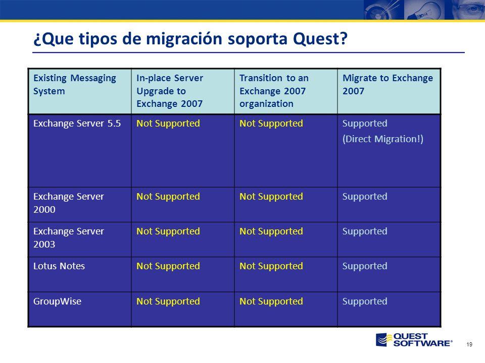 ¿Que tipos de migración soporta Quest