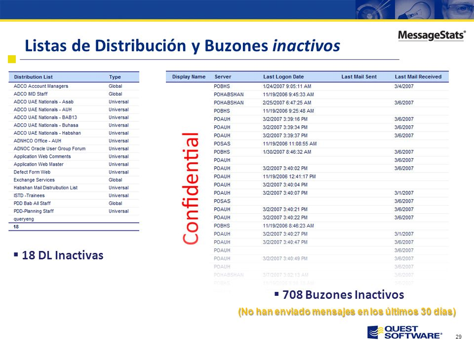 Listas de Distribución y Buzones inactivos