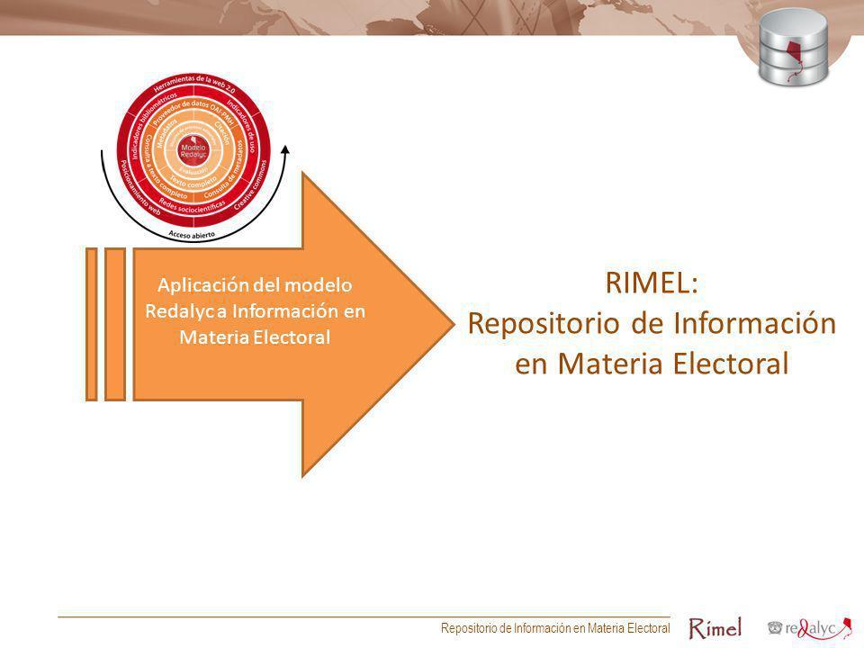 RIMEL: Repositorio de Información en Materia Electoral