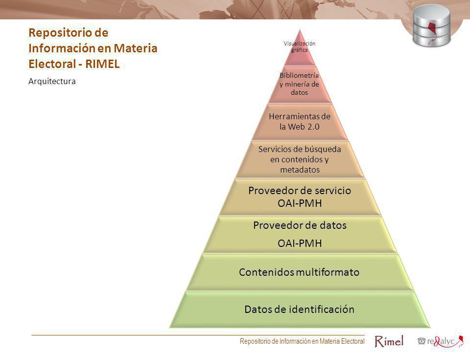 Repositorio de Información en Materia Electoral - RIMEL