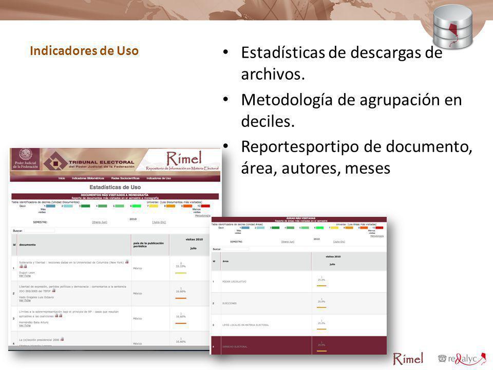 Estadísticas de descargas de archivos.
