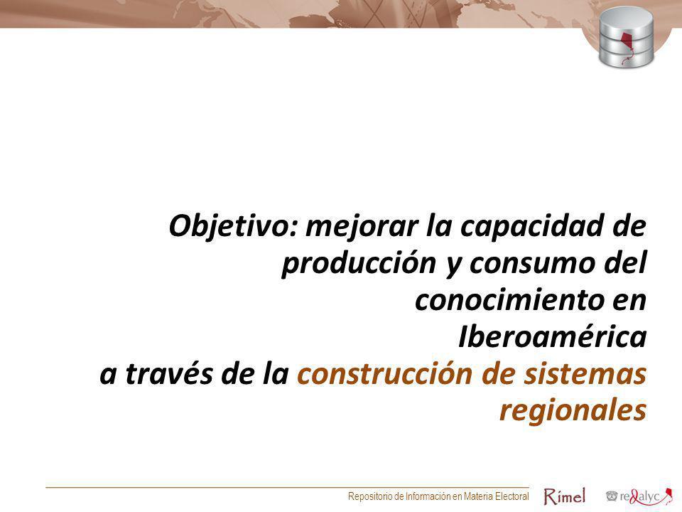 Objetivo: mejorar la capacidad de producción y consumo del