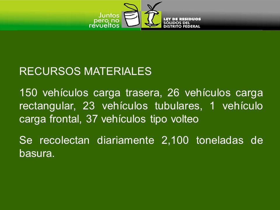 RECURSOS MATERIALES