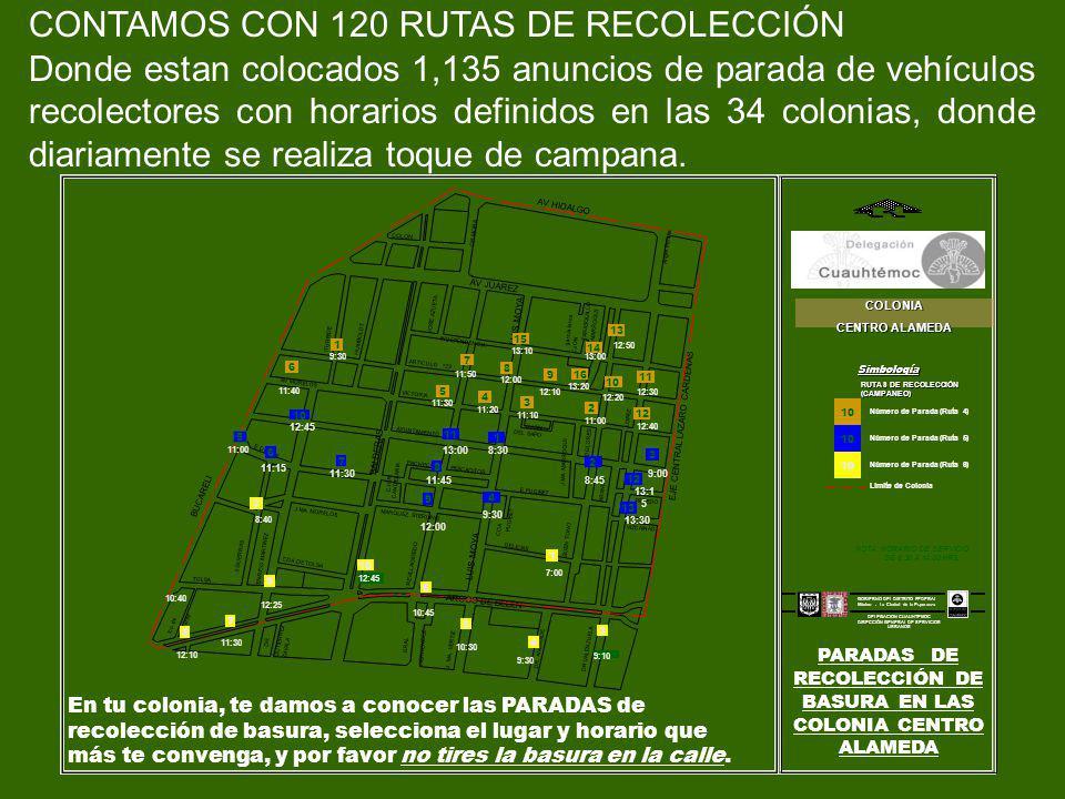 CONTAMOS CON 120 RUTAS DE RECOLECCIÓN