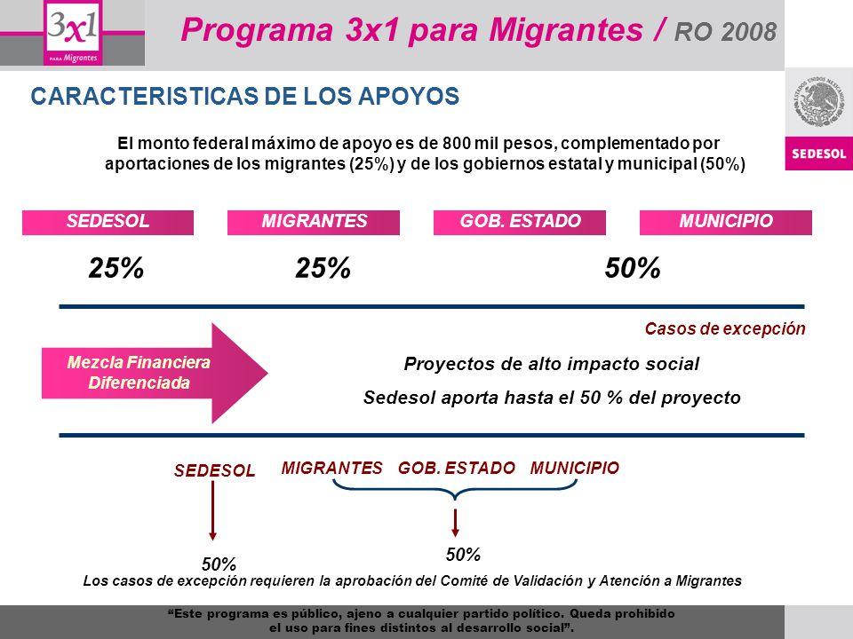 Programa 3x1 para Migrantes / RO 2008