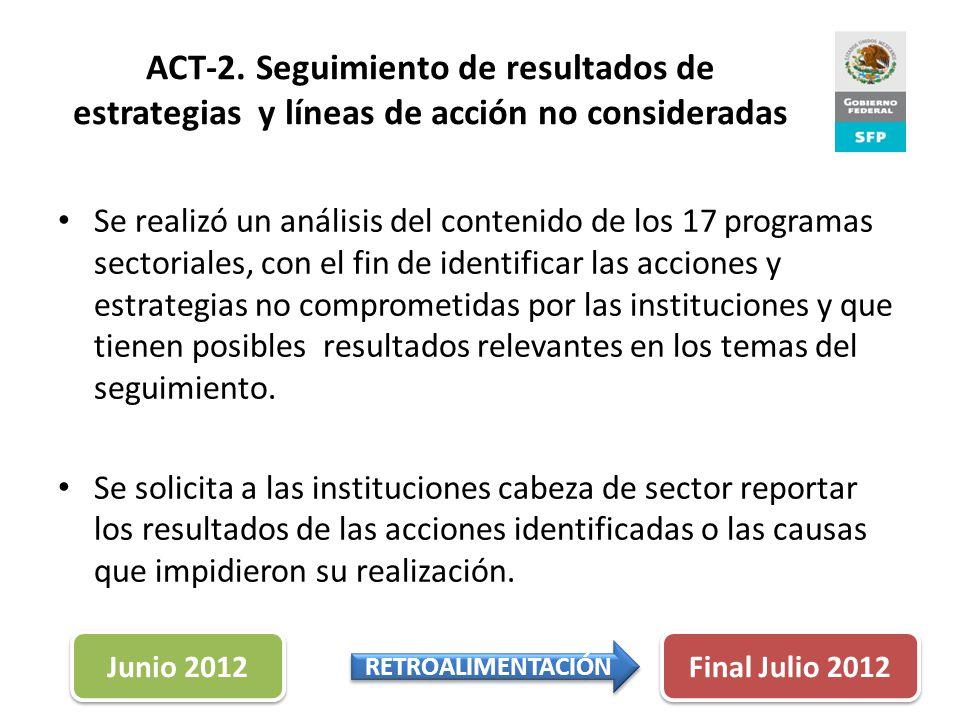 ACT-2. Seguimiento de resultados de estrategias y líneas de acción no consideradas