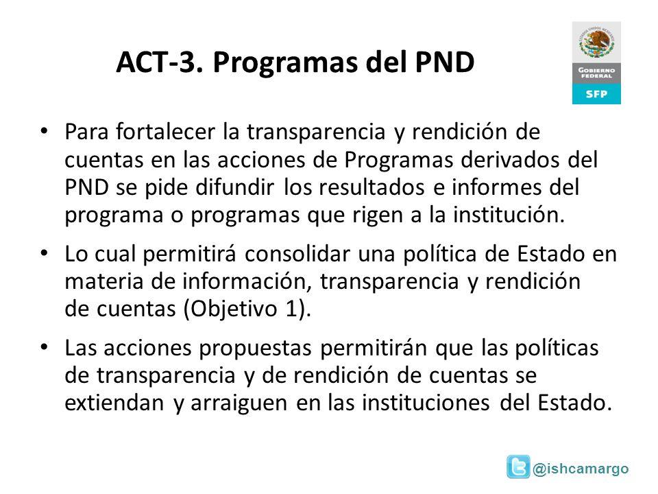 ACT-3. Programas del PND