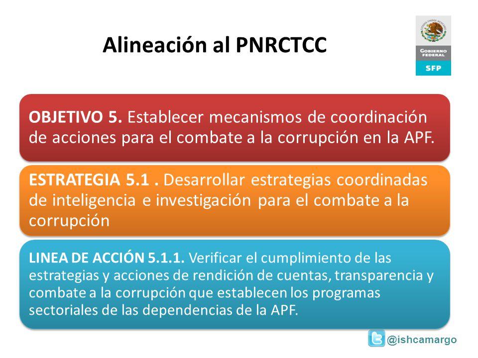 Alineación al PNRCTCC OBJETIVO 5. Establecer mecanismos de coordinación de acciones para el combate a la corrupción en la APF.