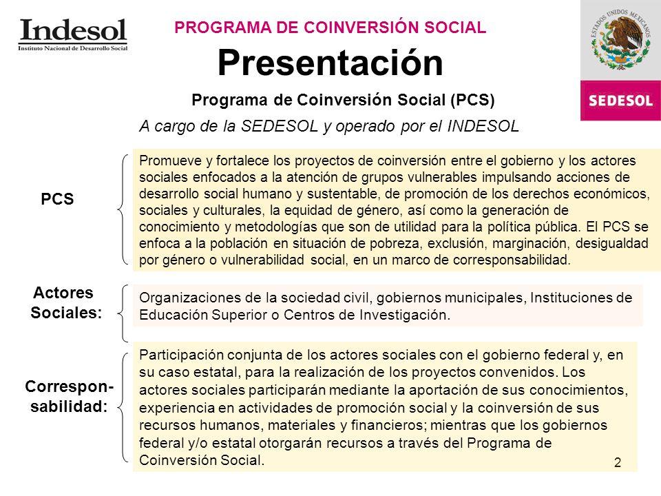Presentación PROGRAMA DE COINVERSIÓN SOCIAL