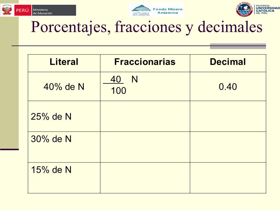 Porcentajes, fracciones y decimales