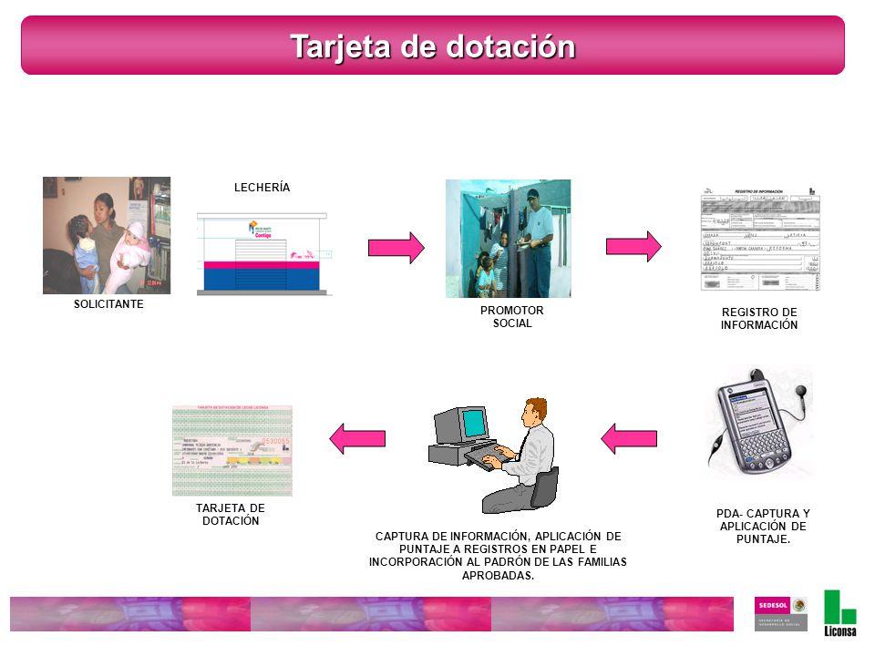 PDA- CAPTURA Y APLICACIÓN DE PUNTAJE. REGISTRO DE INFORMACIÓN