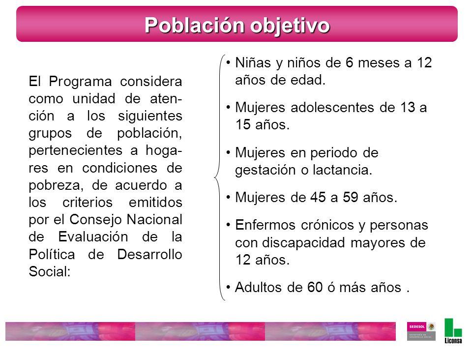 Población objetivo Niñas y niños de 6 meses a 12 años de edad.