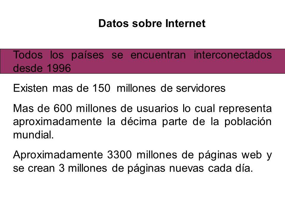 Datos sobre Internet Todos los países se encuentran interconectados desde 1996. Existen mas de 150 millones de servidores.