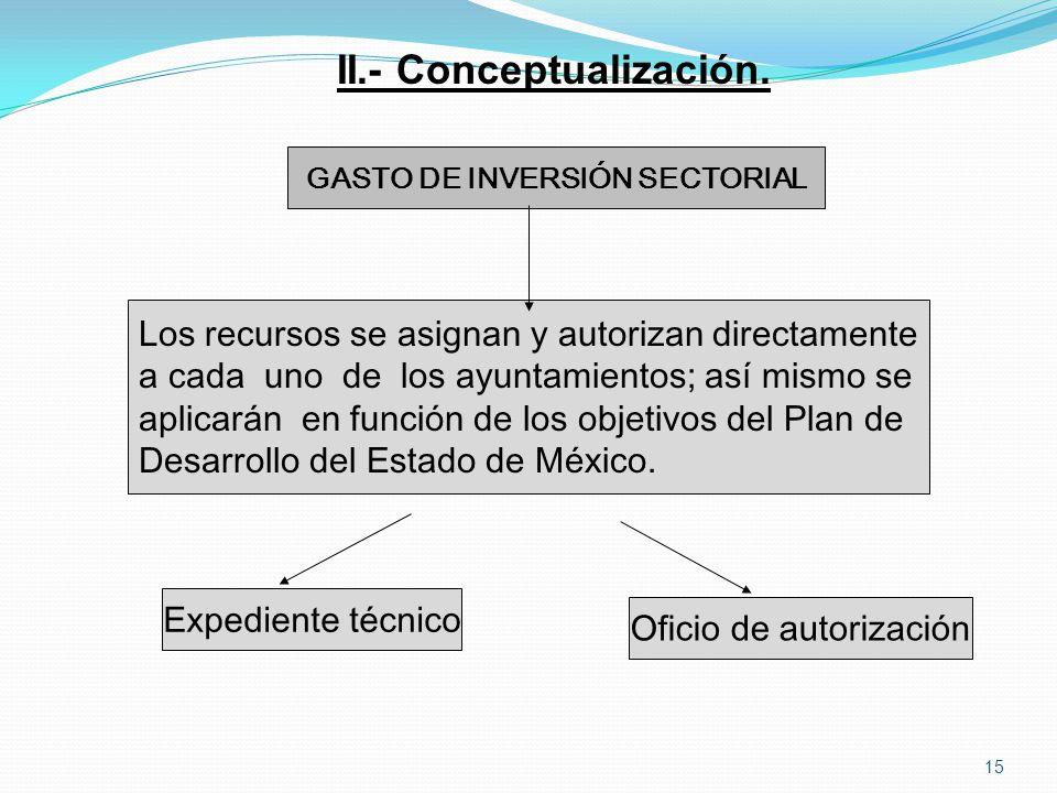 II.- Conceptualización. GASTO DE INVERSIÓN SECTORIAL