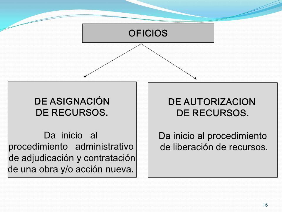 OFICIOS DE ASIGNACIÓN DE RECURSOS. DE AUTORIZACION DE RECURSOS.