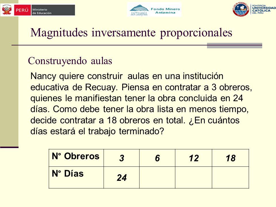 Magnitudes inversamente proporcionales