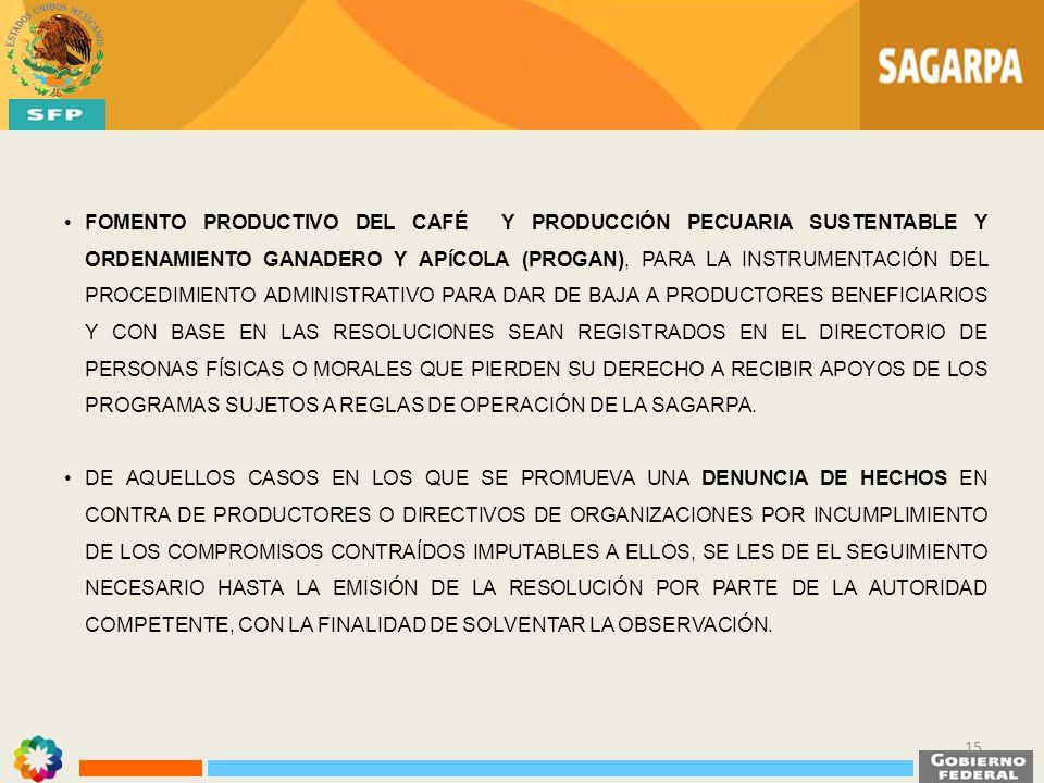 FOMENTO PRODUCTIVO DEL CAFÉ Y PRODUCCIÓN PECUARIA SUSTENTABLE Y ORDENAMIENTO GANADERO Y APÍCOLA (PROGAN), PARA LA INSTRUMENTACIÓN DEL PROCEDIMIENTO ADMINISTRATIVO PARA DAR DE BAJA A PRODUCTORES BENEFICIARIOS Y CON BASE EN LAS RESOLUCIONES SEAN REGISTRADOS EN EL DIRECTORIO DE PERSONAS FÍSICAS O MORALES QUE PIERDEN SU DERECHO A RECIBIR APOYOS DE LOS PROGRAMAS SUJETOS A REGLAS DE OPERACIÓN DE LA SAGARPA.