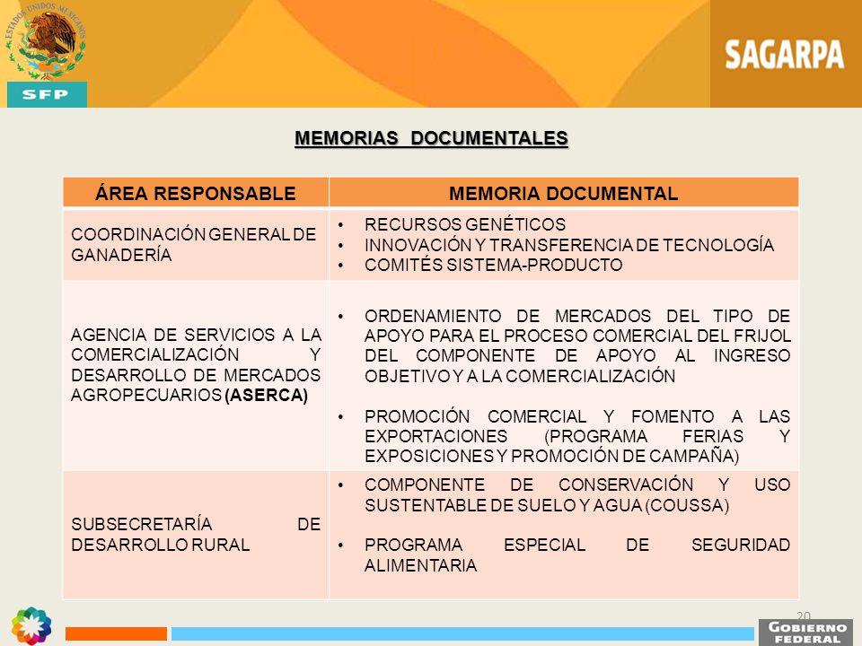MEMORIAS DOCUMENTALES