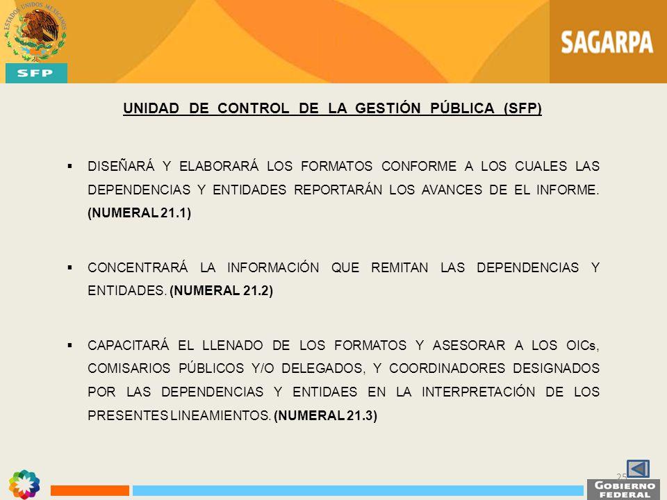 UNIDAD DE CONTROL DE LA GESTIÓN PÚBLICA (SFP)