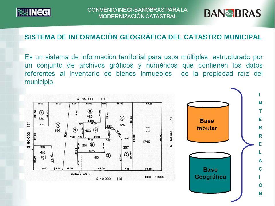 SISTEMA DE INFORMACIÓN GEOGRÁFICA DEL CATASTRO MUNICIPAL