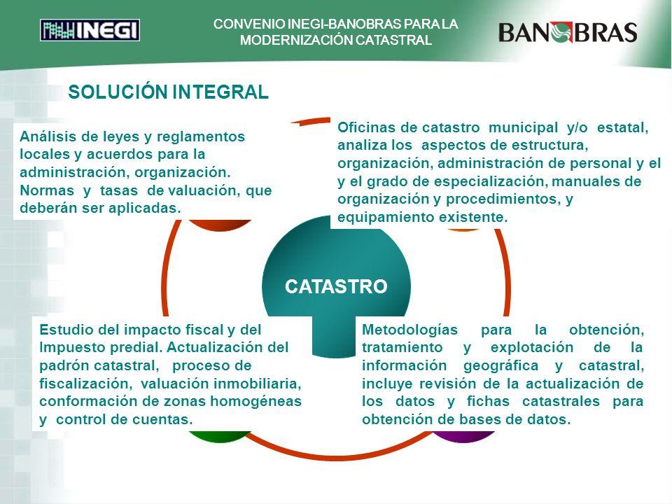 SOLUCIÓN INTEGRAL CATASTRO Hacendaria
