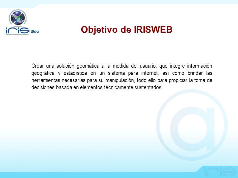 Objetivo de IRISWEB