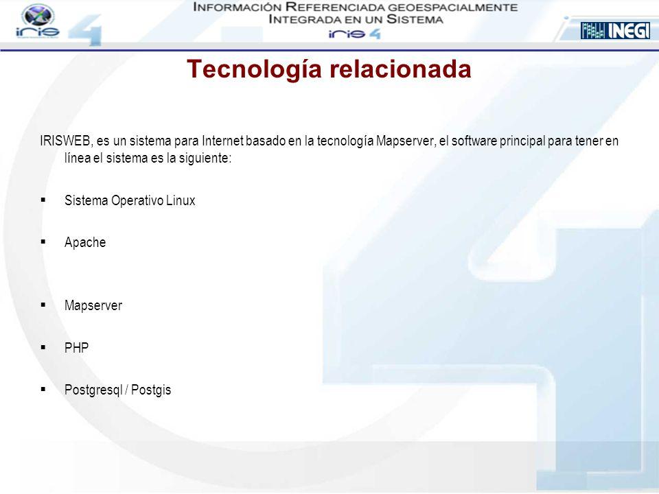 Tecnología relacionada