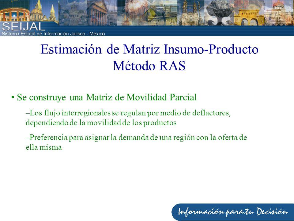 Estimación de Matriz Insumo-Producto Método RAS