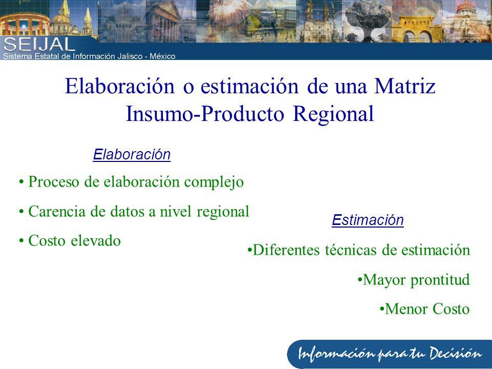 Elaboración o estimación de una Matriz Insumo-Producto Regional
