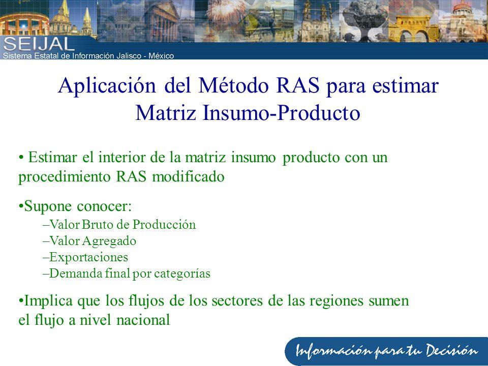 Aplicación del Método RAS para estimar Matriz Insumo-Producto