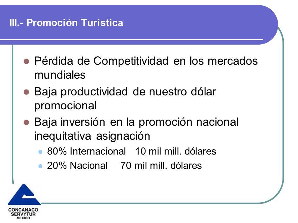 III.- Promoción Turística