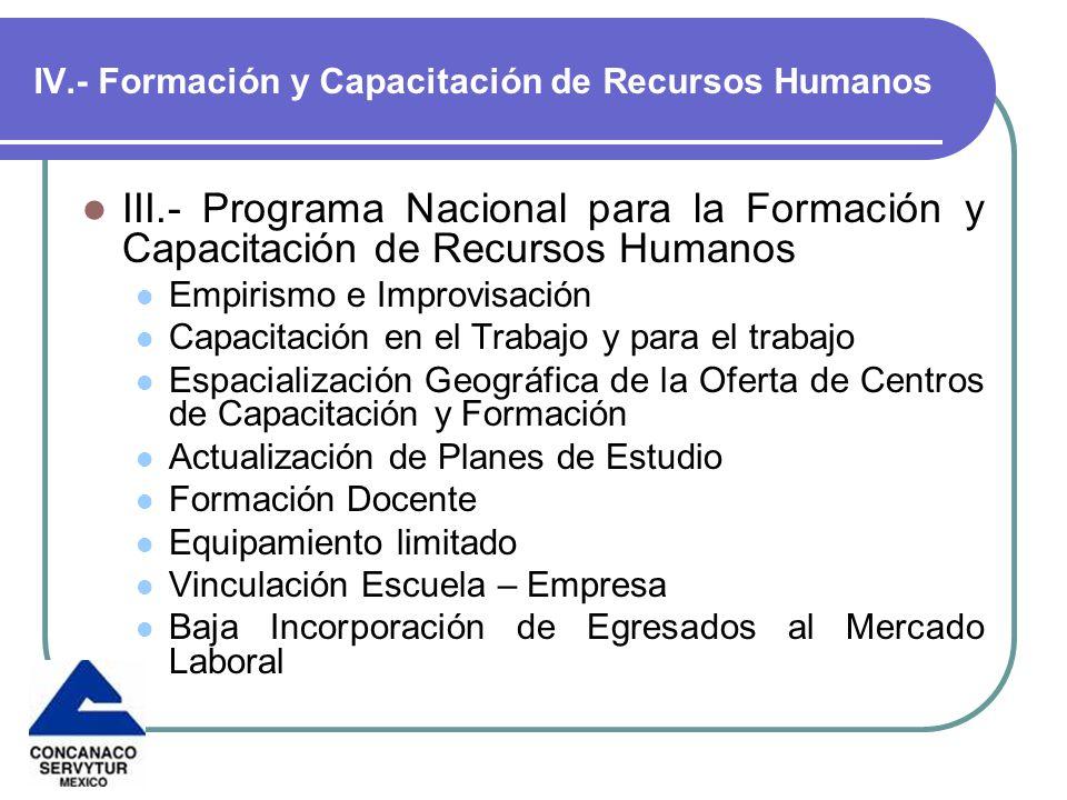 IV.- Formación y Capacitación de Recursos Humanos