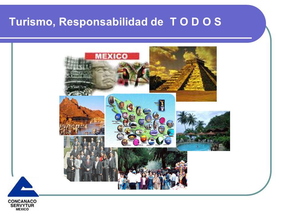 Turismo, Responsabilidad de T O D O S
