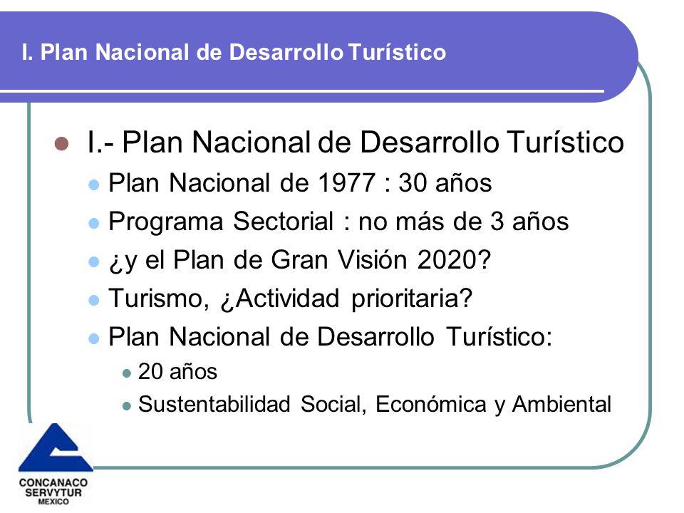 I. Plan Nacional de Desarrollo Turístico