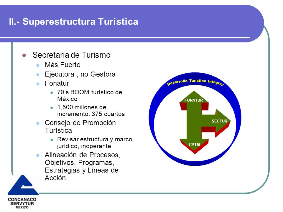 II.- Superestructura Turística