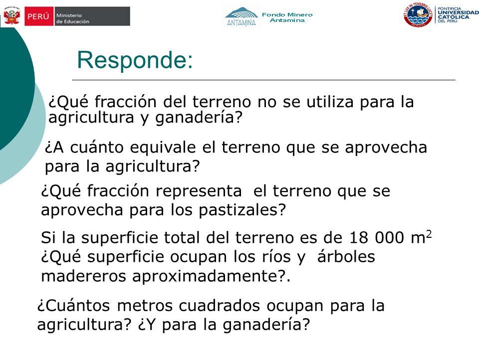 Responde: ¿Qué fracción del terreno no se utiliza para la agricultura y ganadería