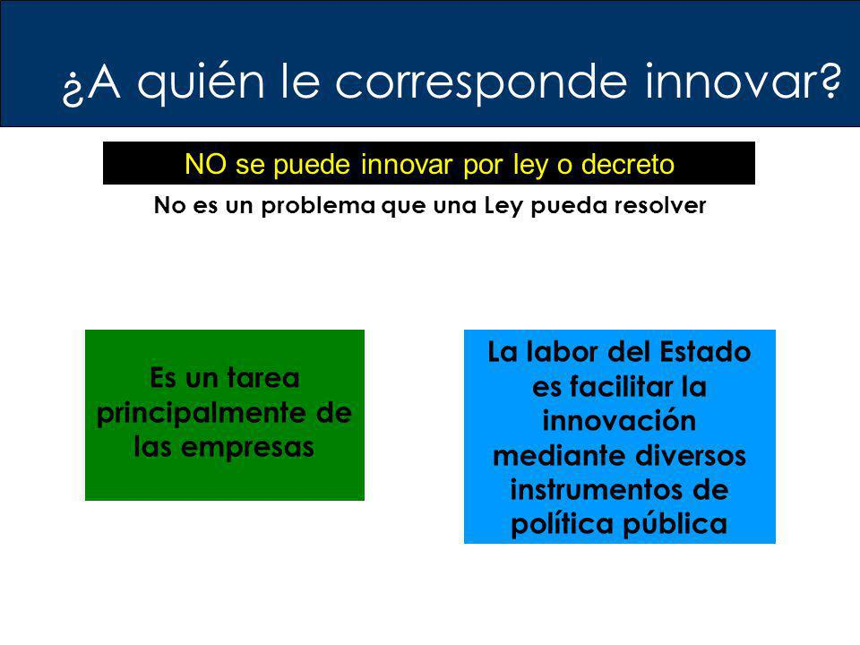 ¿A quién le corresponde innovar