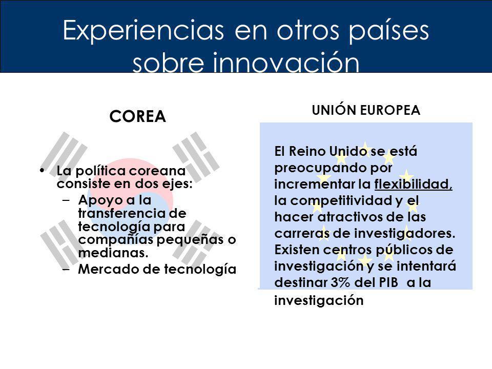 Experiencias en otros países sobre innovación