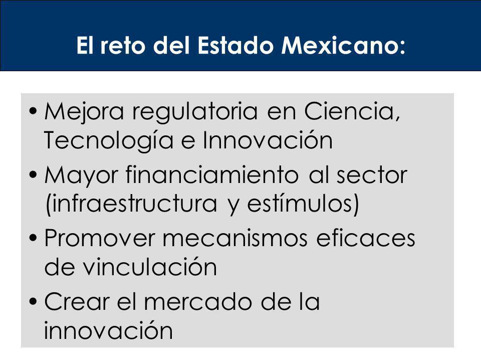 El reto del Estado Mexicano: