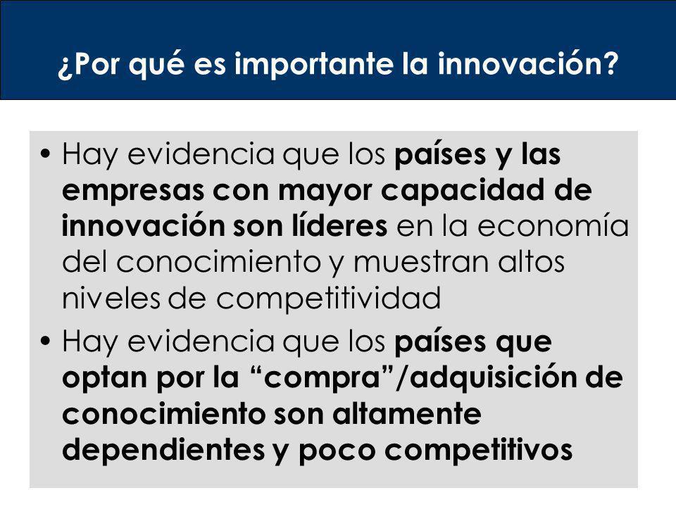 ¿Por qué es importante la innovación